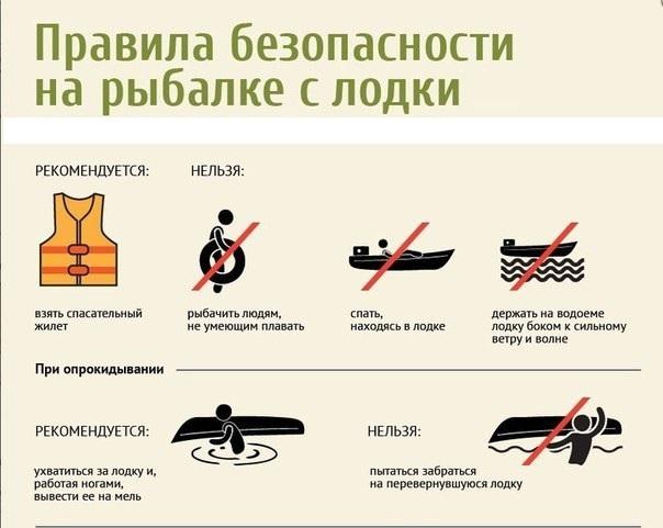 норма и правила рыбалки